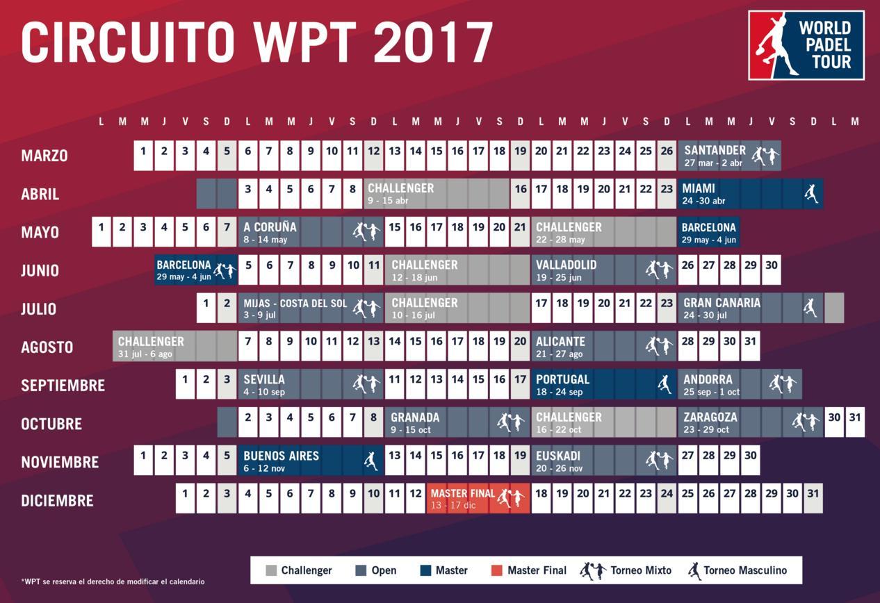 Torneos World Padel Tour 2017