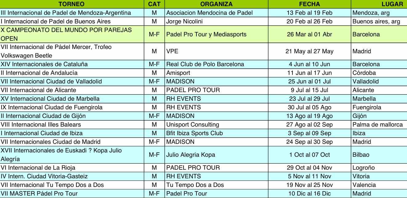 Calendario Padel Pro Tour 2012