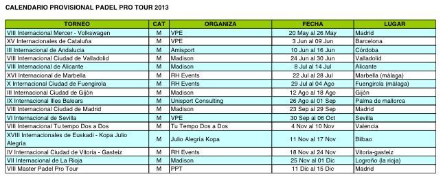 Calendario Padel Pro Tour 2013