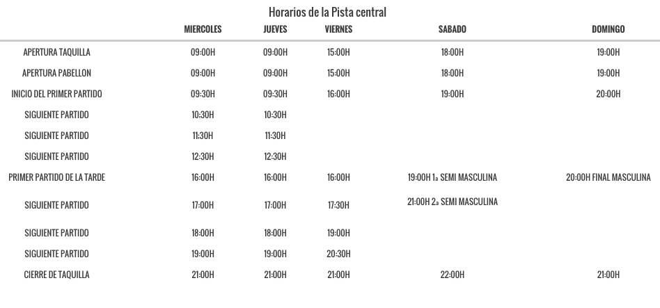 Horarios Estrella Damm Palma de Mallorca Open
