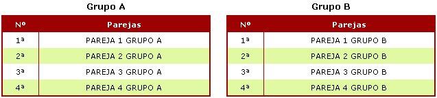 Horarios de los partidos del Master Padel Pro Tour Madrid 2010. Grupo masculino