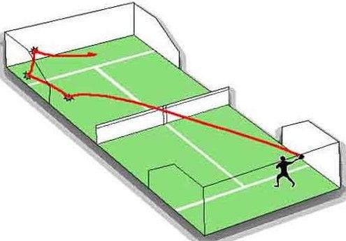 Mejorar tu nivel de pádel trabajando la lectura de la pelota
