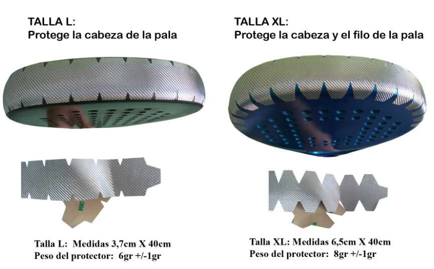Tallas protectores No+Crash