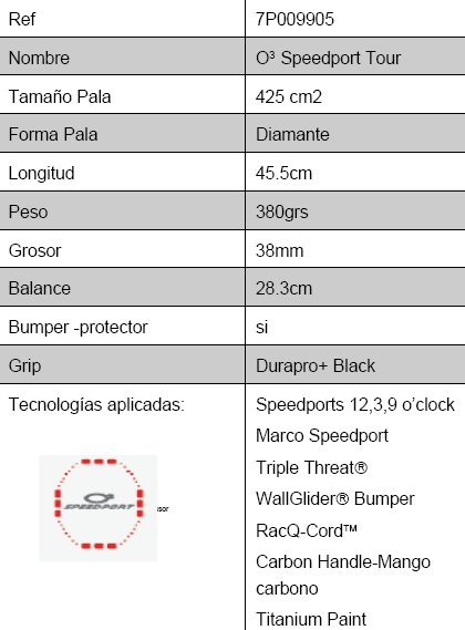 Pala de padel Prince O3 Speedport Tour descripcion