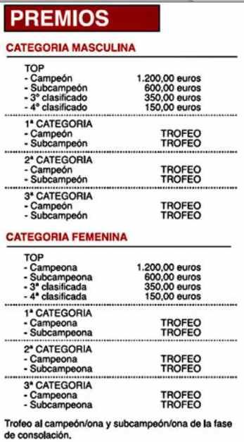 premios_cialven